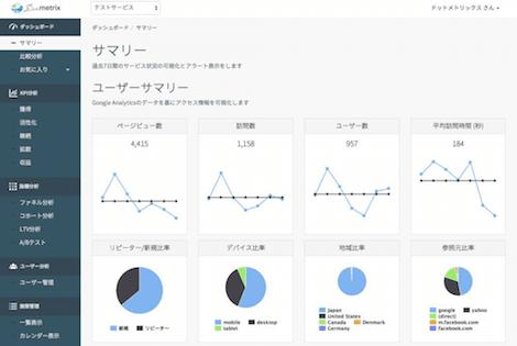 無料分析ツール「Dot metrix」がGoogleアナリティクスと連携
