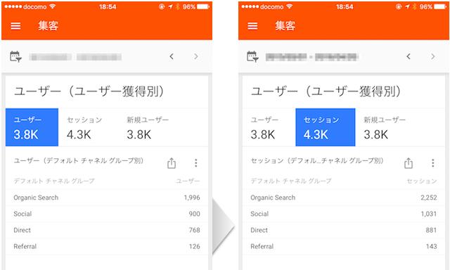 Googleアナリティクス スマホアプリ画面 タップ