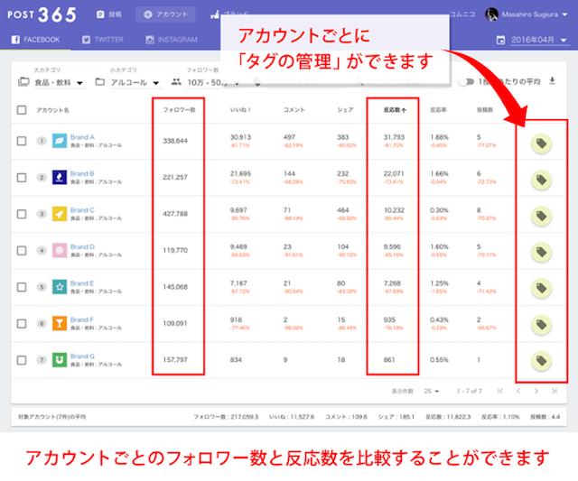 POST365 アカウント検索機能