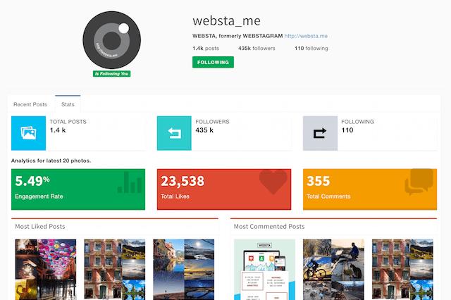 InstagramビューワのWEBSTAが分析管理ツールへ刷新