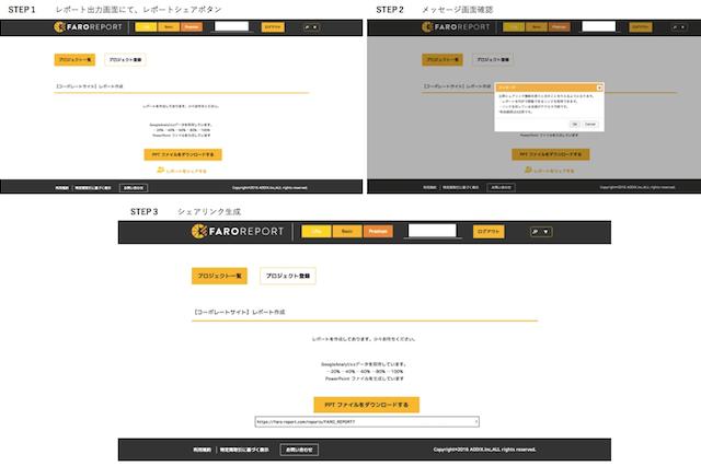 FARO REPORTにGAレポートシェア機能を追加
