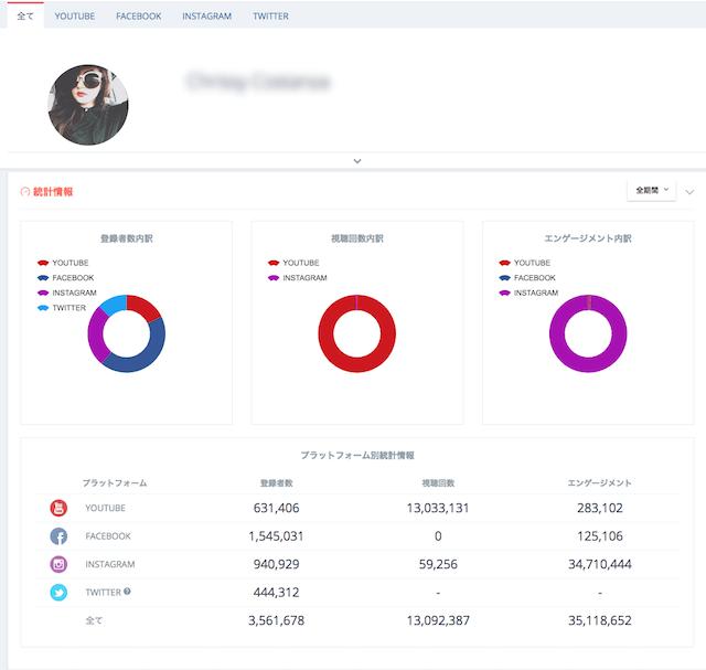 ソーシャルメディア分析ツール「kamui tracker」の画面イメージ2