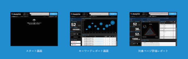 NNアナリティクス画面イメージ