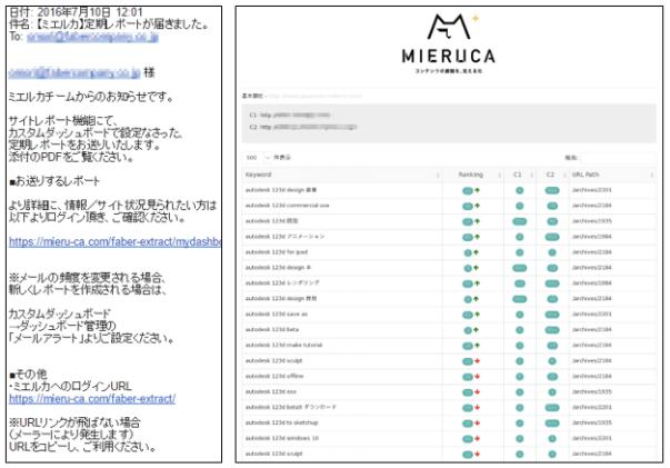ミエルカのアップデートイメージ