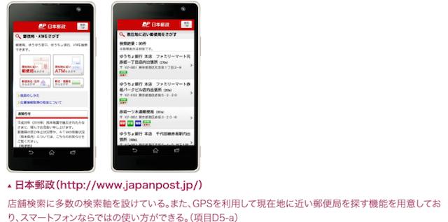 スマートフォンユーザーの閲覧行動特性
