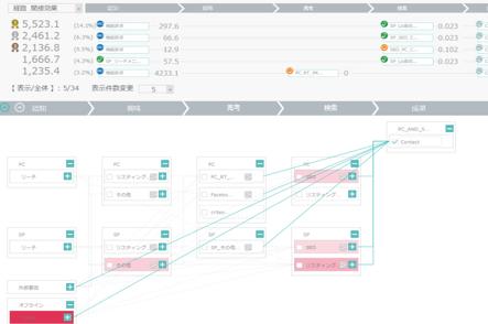 分析ツールマゼラン「ナビゲーション画面」のイメージ