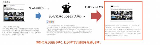 フルスピードの英語対応ライティング/翻訳作業のイメージ