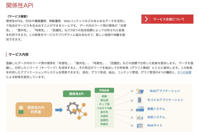 商品名やサービスの周辺ワードを抽出する「関係性API」