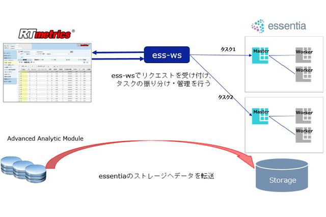 アクセス解析ツールRTmetricsの最新版V10が公開