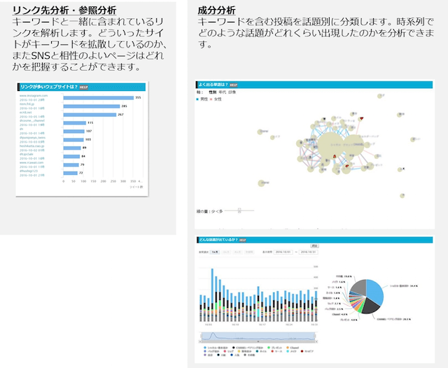 AIソーシャルメディア解析ツール「Reaction Monitor」、リンク先・参照・成分分析画面